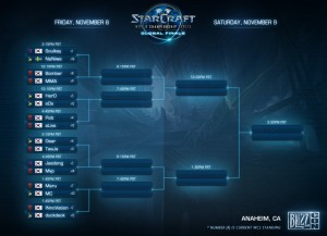 SC2_WCS_Global_S3_Bracket-993x720